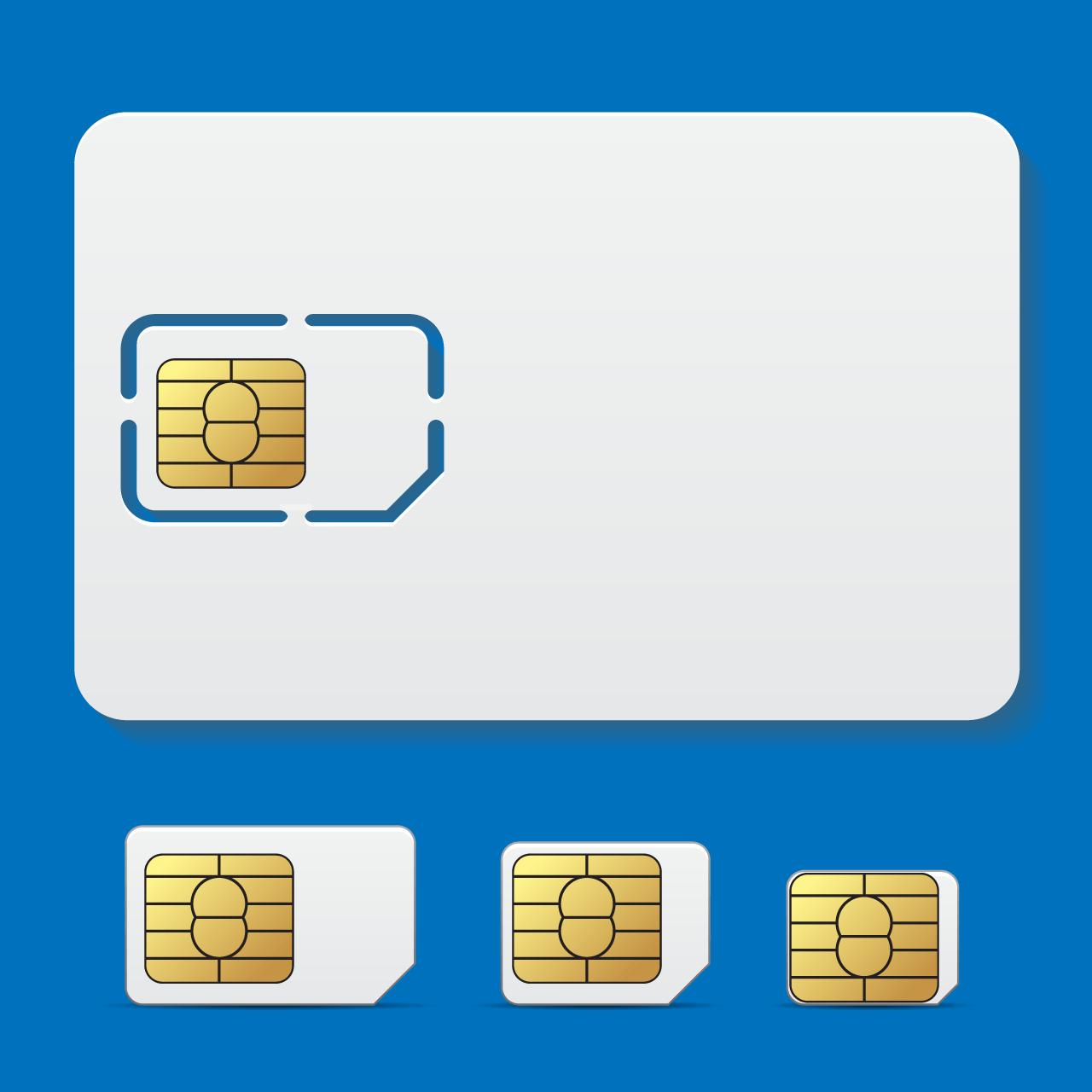 SIM Card Size Guide